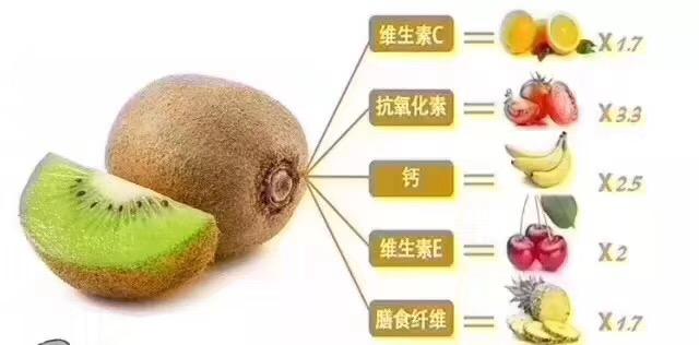 国家级品牌周至秦美猕猴桃火热预定